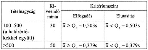 619d8ad8b031 13/2008. (VIII. 8.) NFGM-FVM együttes rendelet az előrecsomagolt ...